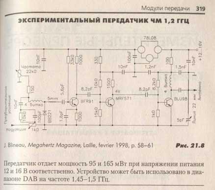 Схема передатчика, по комментарию ниже видно, что может работать вплоть до 1,5 ГГц.  Сделать ТВ передатчик не...